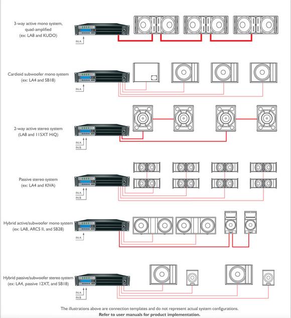 LA8-configuration