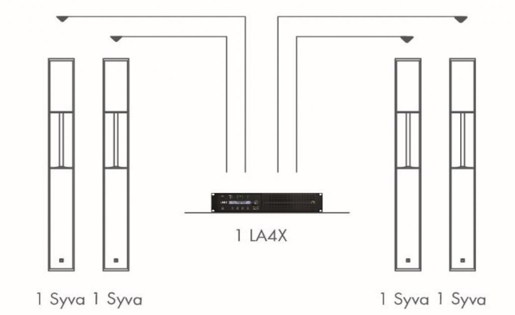 SYVA-Config1.jpg